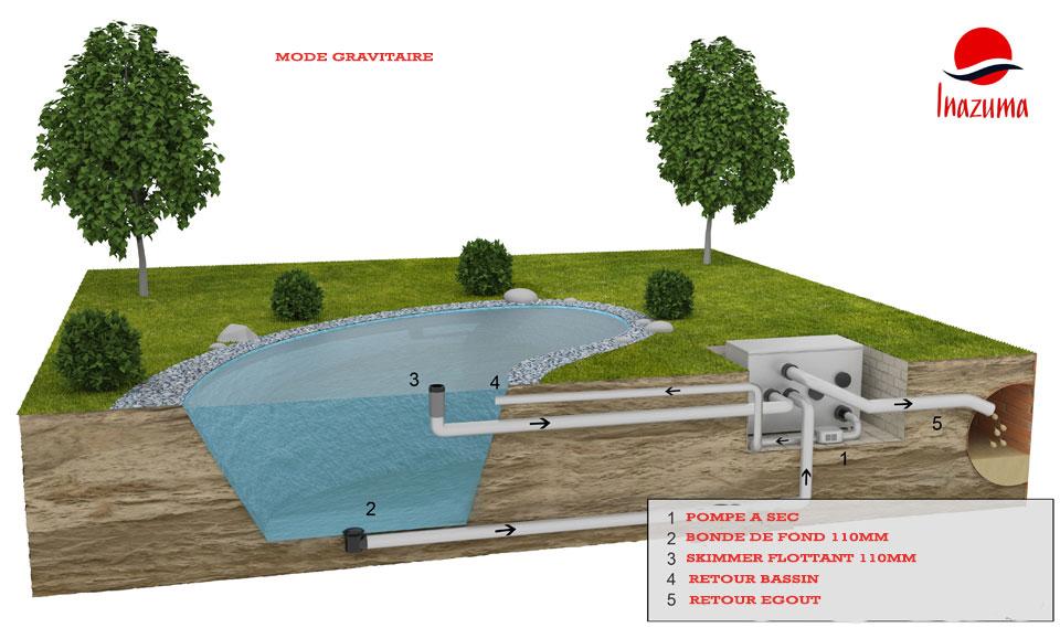 Normandie koi sp cialiste de la carpe koi japonaise et for Fabriquer un filtre pour bassin