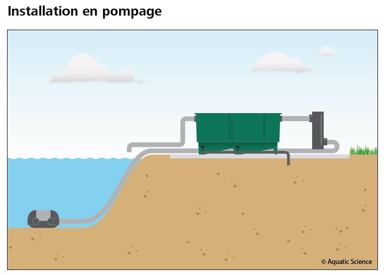 installation pompage